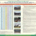 বাংলাদেশ পুলিশ বাহিনীতে ট্রেইনি রিক্রুট কনস্টবল (টিআরসি) পদে পুনঃনিয়োগ বিজ্ঞপ্তি