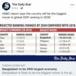 ২০৩০ সাল নাগাদ বাংলাদেশ বিশ্বের ২৬তম বৃহৎ অর্থনীতির দেশ হবে