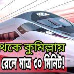 নতুন হাইস্পিড রেলে ৫৪ মিনিটেই যাওয়া যাবে ঢাকা-কুমিল্লা-চট্টগ্রাম